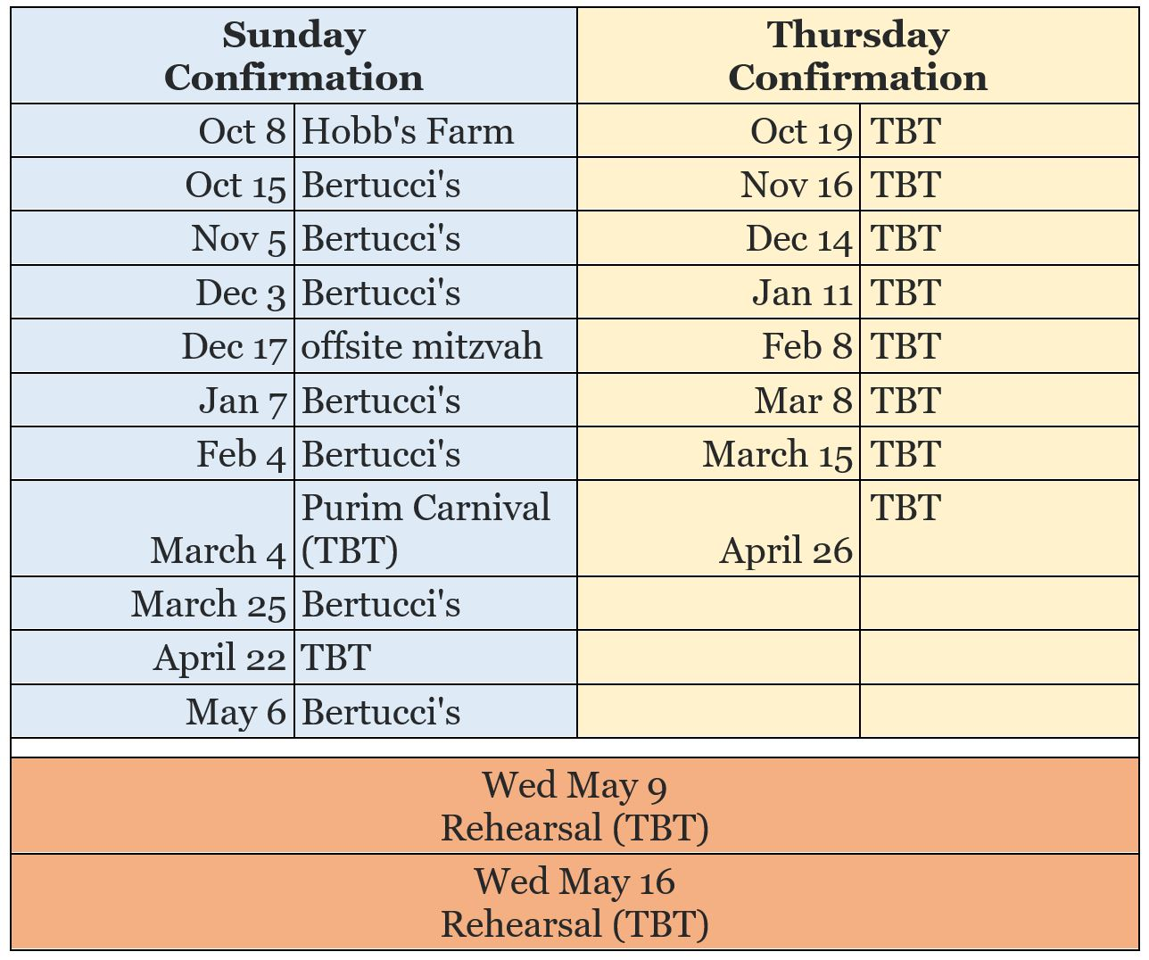 confirmation dates 2017